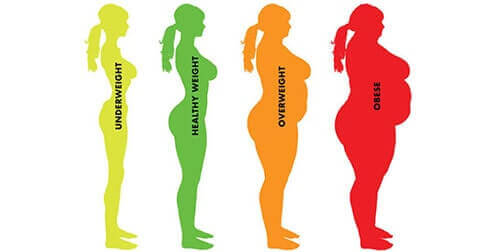 Bariatric surgery or Weight-loss Surgery